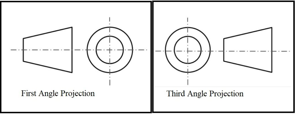 symbols of first angle and third angle projections
