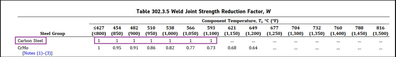 Weld-Joint-Strength-Reduction-Factor